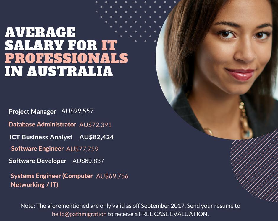 IT professionals in Australia